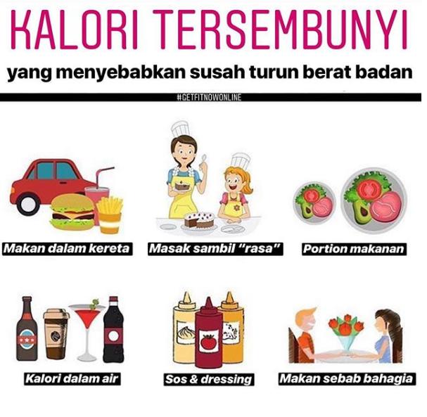 Diet Sehat, Aman, Enak